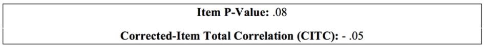 P-Value and CITC
